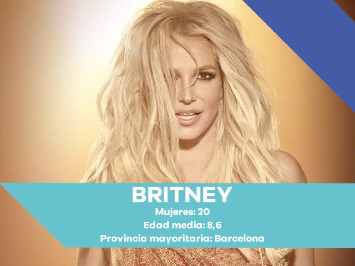 ¿Cuántas mujeres se llaman 'Shakira' en España? ¿Y 'Chenoa'?