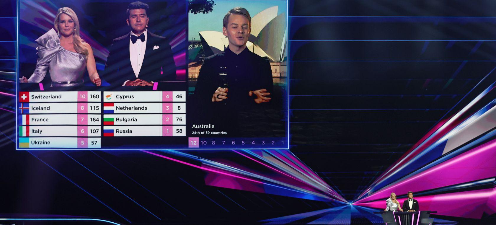 Resultados de Eurovisión 2021: así ha quedado la clasificación del festival